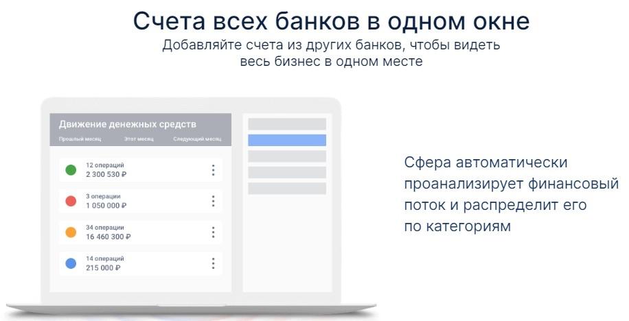 Банк «Сфера»: как открыть расчетный счет для ИП и ООО – тарифы, акции, список документов, отзывы