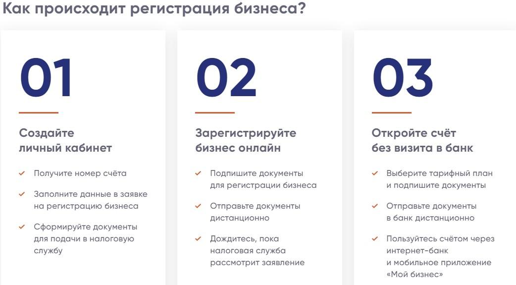 Открыть расчетный счет в Промсвязьбанке для ИП  ООО в Москве тарифы РКО 2020 года