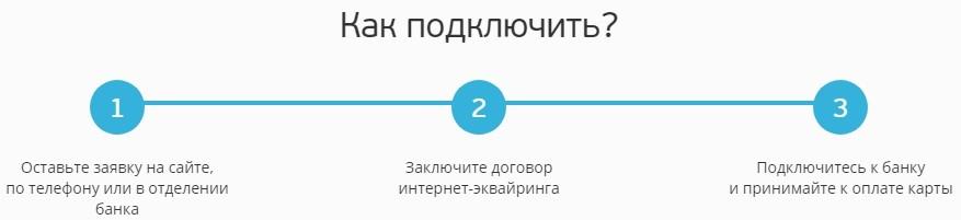 """Банк """"Санкт-Петербург"""": как открыть расчетный счет для ИП и ООО – тарифы, акции, список документов, отзывы"""