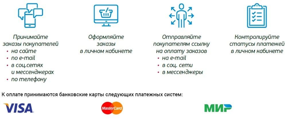 УБРиР: открытие расчетного счета для ИП и ООО, тарифы, акции, список документов, отзывы