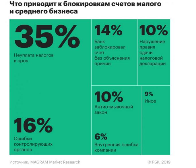 займ срочно без отказов и проверок украина круглосуточно на карту