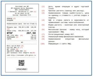 Онлайн-кассы: есть ли разница между бумажным и электронным чеком