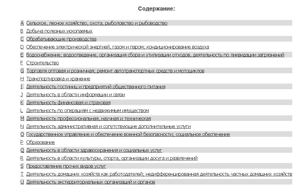 Как выбрать код ОКВЭД - Про РКО